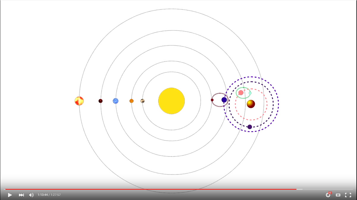Système solaire Planète X , mise à jour de novembre 2015 , par Marshall Masters