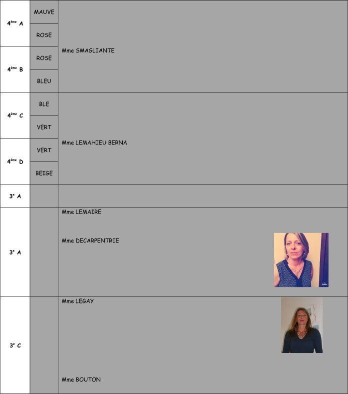 Parents correspondants de classe - Collège