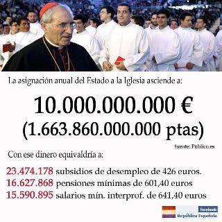 ESPAÑA: ¿Quién puede acabar con esa orgia de billetes de 500 € - que la Conferencia Episcopal ampara en Cope, 13TV y numerosos &quot&#x3B;chiringuitos - que dura ya mas de 20 años? - Desplfarro, malversación, pilla pilla - saqueo en defnitiva - Consejeros golfos - incompetencia en la gestión - acuerdos con Vocento perjudiciales para los fieles - Todo el dinero publico que reciben los obispos tiene que ser auditado - sobre todo el que dilapidan en &quot&#x3B;fuegos artiificiales&quot&#x3B; a traves de &quot&#x3B;empresas fantasma&quot&#x3B; - Gescartera -  Sugiero al Papa Francisco - pida un informe sobre como funcionan los medios de comunicación de la Iglesia