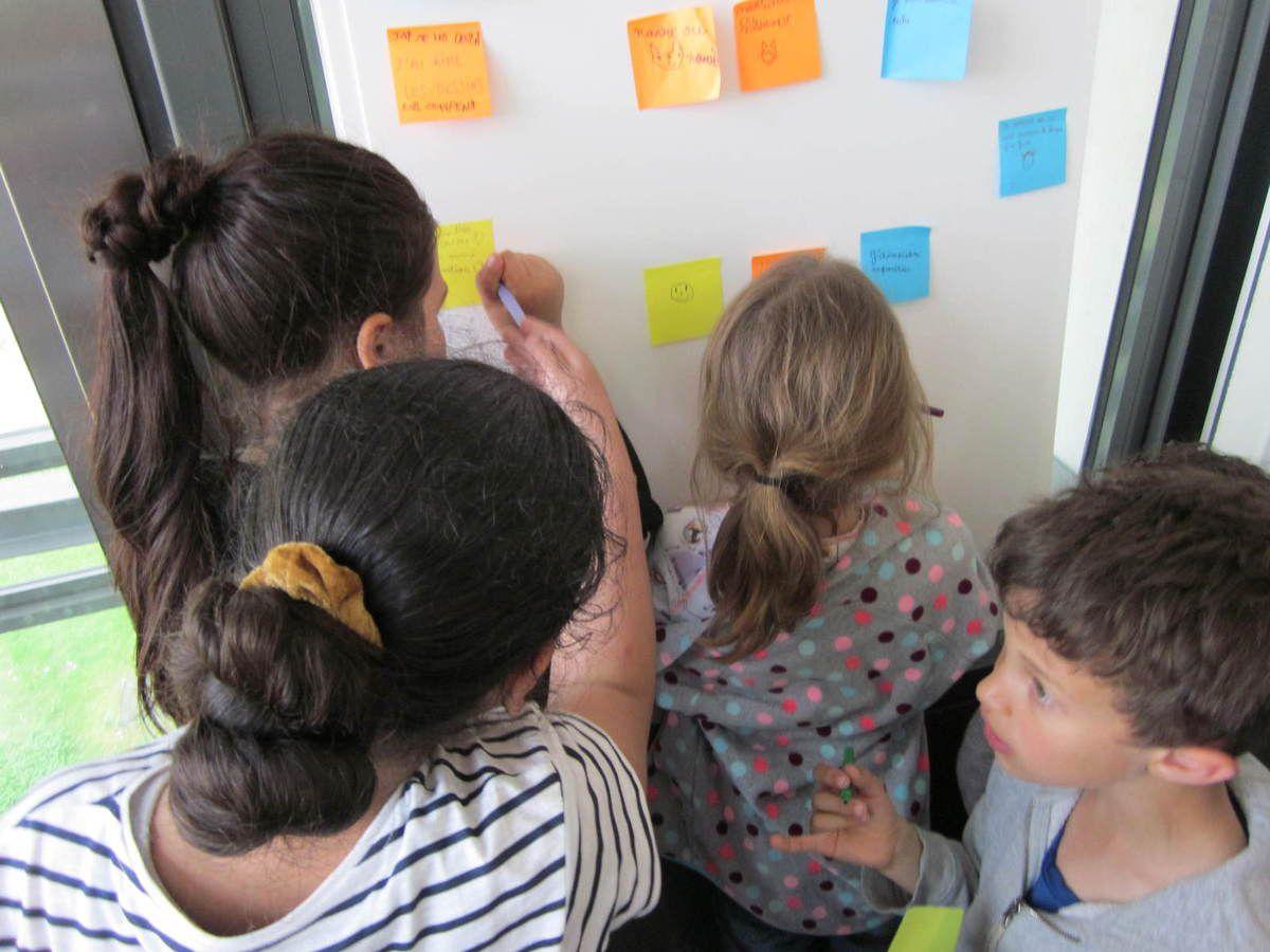 Visite de l'exposition &quot&#x3B;Vivre et exprimer les émotions par la ligne et la couleur&quot&#x3B; pour les CE1 B