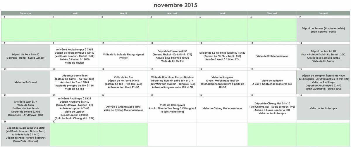 Carnet de route du 07 Novembre au 29 Novembre 2015