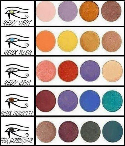 A chaque teinte d'oeil sa couleur !!!