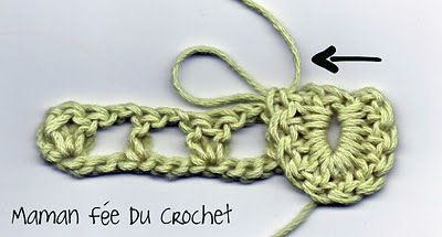 Le point de crocodile
