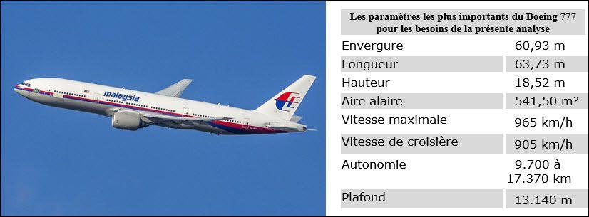 Photo 7. Boeing 777