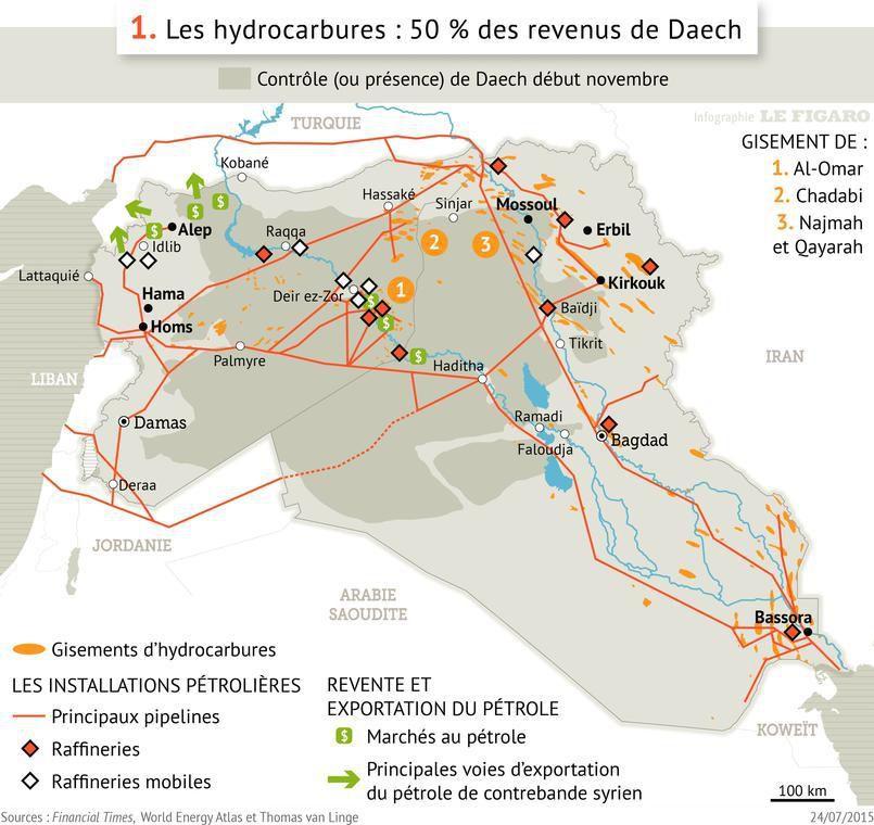 Comment Daech organise son lucratif marché pétrolier. Par Marine Rabreau dans Le Figaro