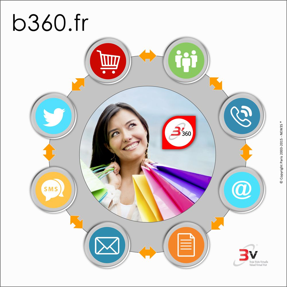 B'360 : L'alliance entre site e-commerce, solution web-to-store et visite virtuelle 360°
