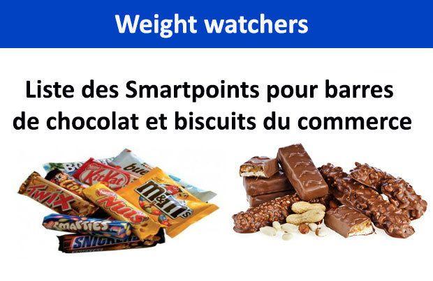 Liste des Smartpoints pour barres de chocolat et biscuits du commerce