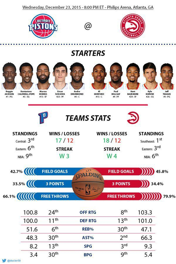 Before-Game : Game 30 : vs Atlanta Hawks
