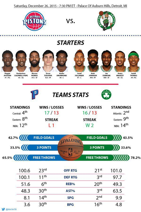 Before-Game : Game 31 : vs Boston Celtics