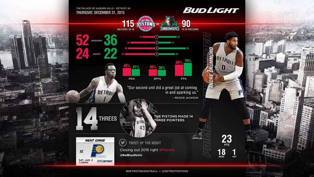 After-Game : Game 33 : vs Minnesota Timberwolves