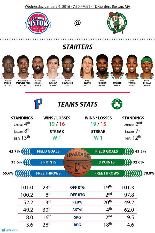 Before-Game : Game 36 : vs Boston Celtics