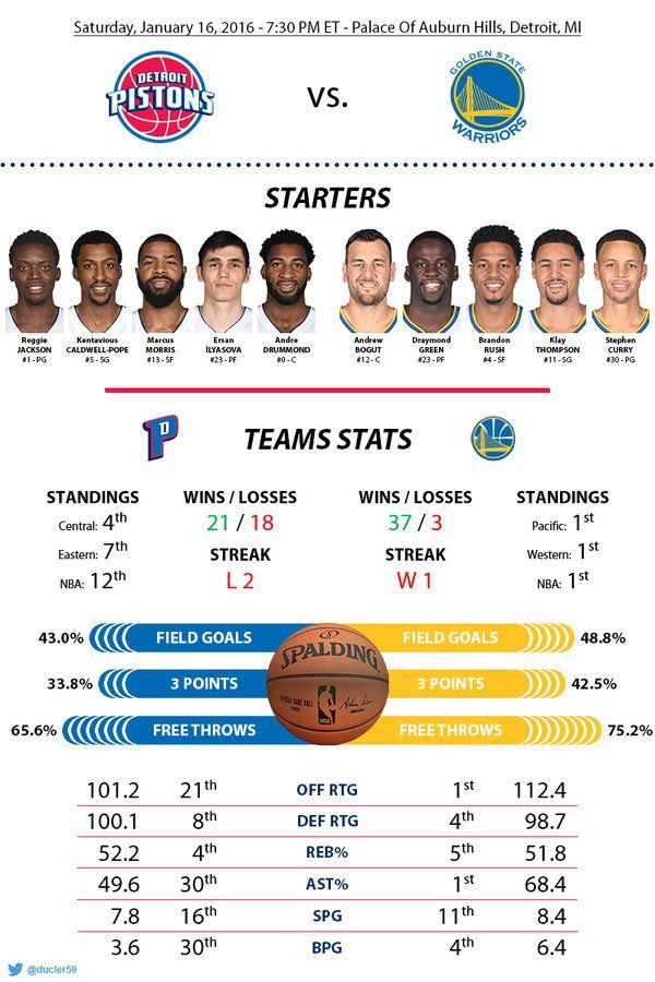Before-Game : Game 40 : vs Golden State Warriors