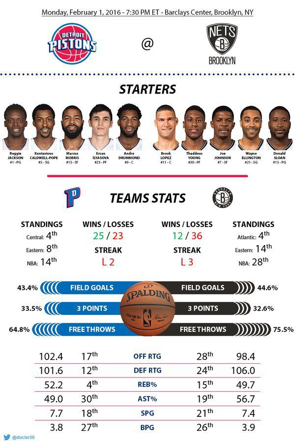 Before-Game : Game 49 : vs Brooklyn Nets