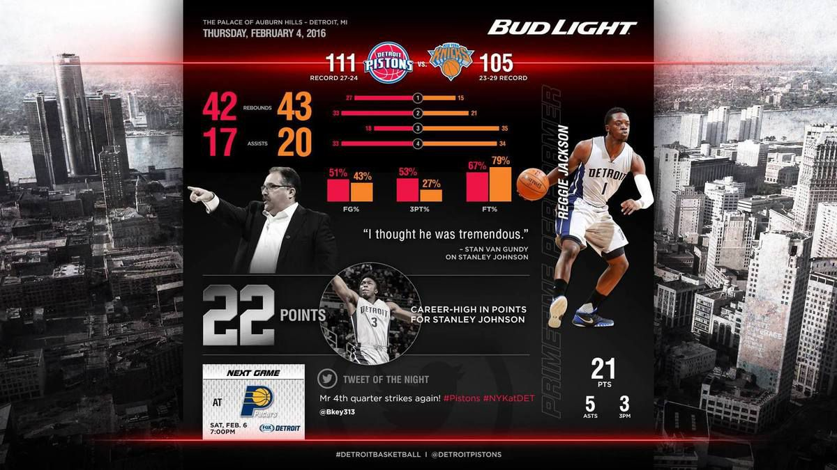After-Game : Game 51 : vs New York Knicks