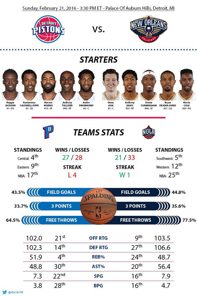 Before-Game : Game 56 : vs New Orleans Pelicans