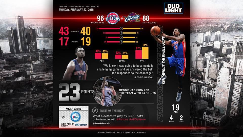 After-Game : Game 57 : vs Cleveland Cavaliers