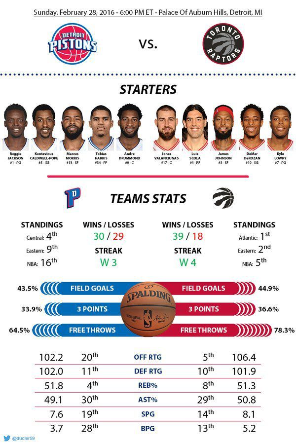 Before-Game : Game 60 : vs Toronto Raptors