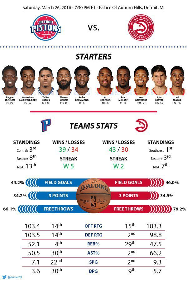 Before-Game : Game 74 : vs Atlanta Hawks