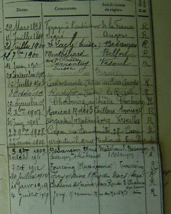 Source AD86 Registre Matricule Militaire, Côte : 9 R 2 /89 Fiche 1340