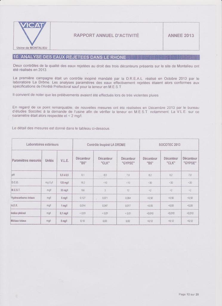 VICAT, Usine de Montalieu Vercieu, bilan du traitement des déchets, année 2013