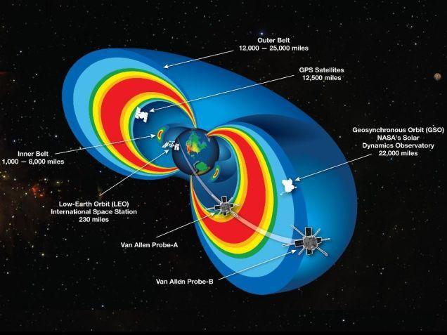 En deuxième position on a découvert une exoplanète !