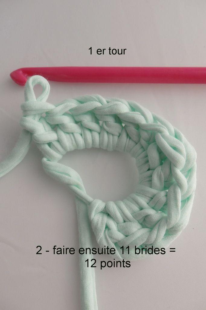 Début d' un rond crocheté en brides