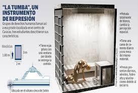 ''La Tumba'': Centro de terror del Servicio Bolivariano de Inteligencia(Video)
