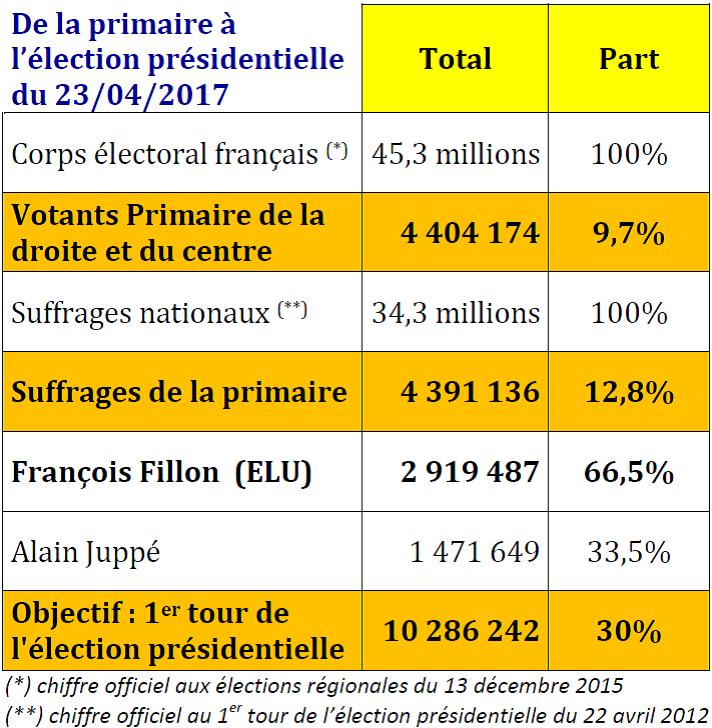 2017 : une année de tous les défis en France.