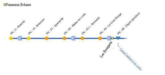 canal-de-roanne-a-digoin