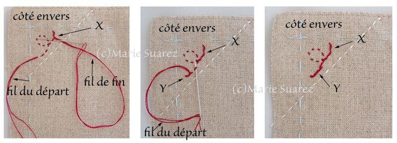 Brodez Avec Moi de Marie  Suarez/ Etapa 1ª