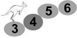 Compter de 3 en 3 exo 1 - CP