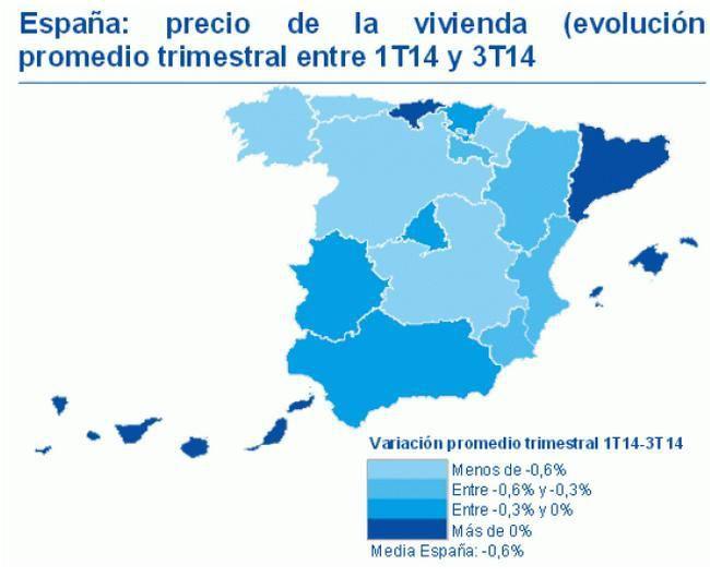 Espagne : évolution des prix immobiliers - Source BBVA