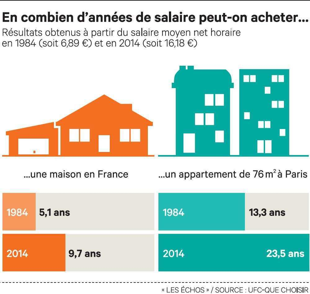 Source lesechos.fr
