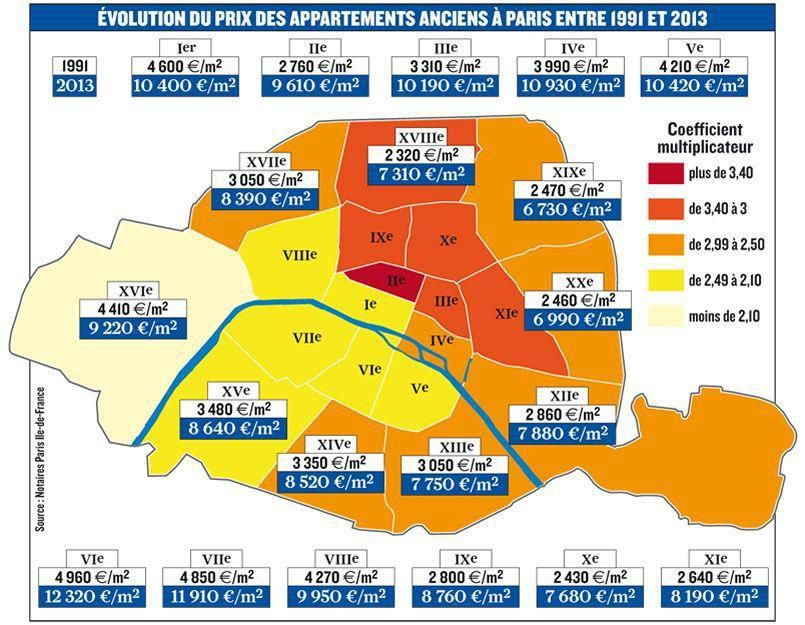 Immobilier paris region parisienne le blog de immobilier finance ge - Prix metre carre rennes ...