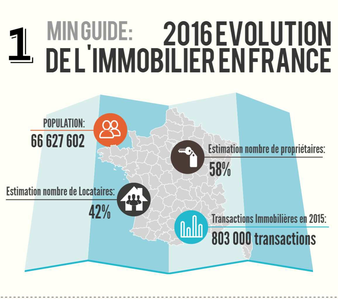 Source diagnostics-immobilier-marseille.fr