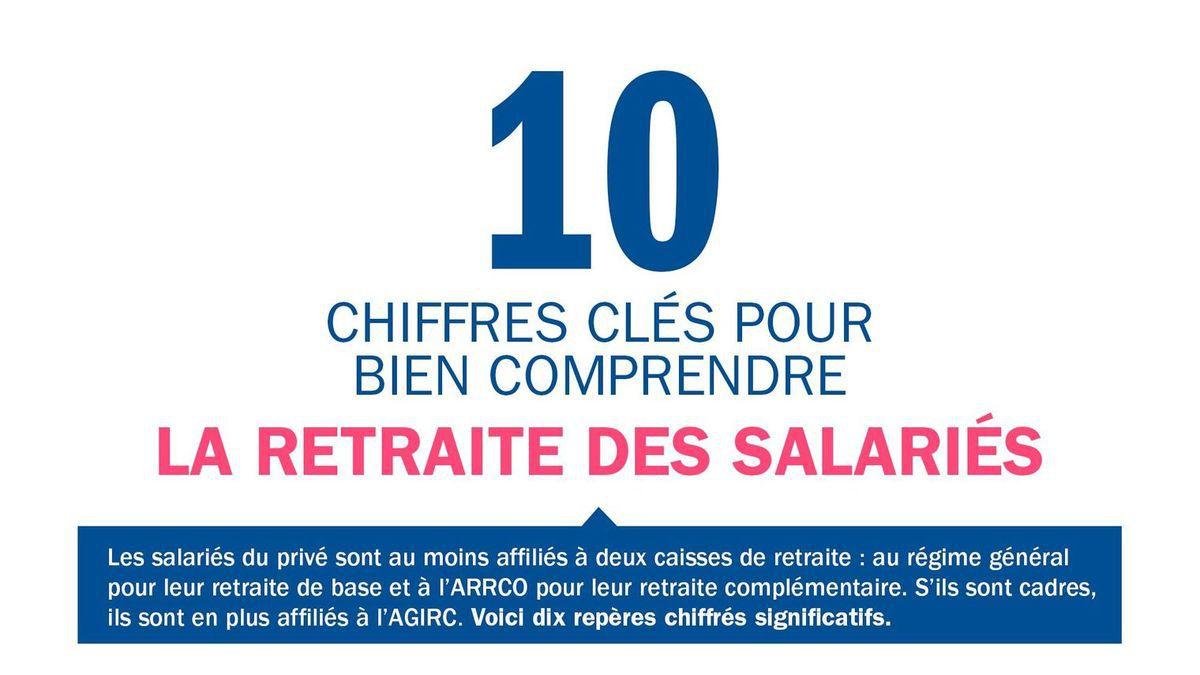 Infographie du jour : 10 chiffres clés pour comprendre la retraite des salariés du privé