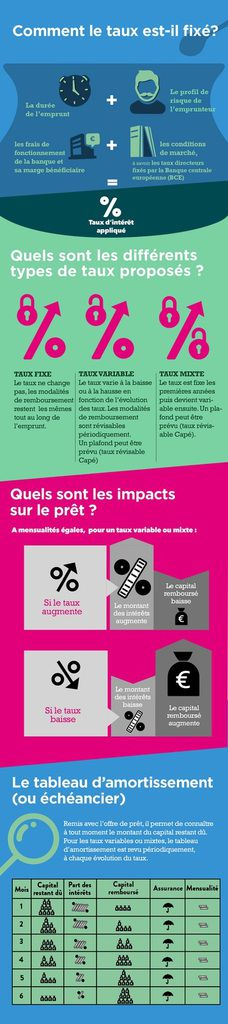 Source e-immobilier.credit-agricole.fr