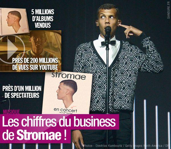 Les chiffres du business de Stromae ! #Stromae