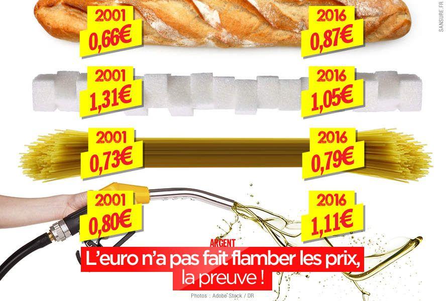 L'euro n'a pas fait flamber les prix, la preuve ! #euro