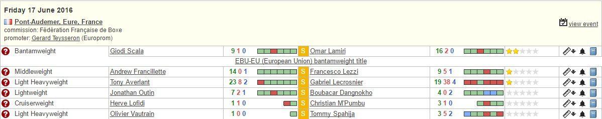 les meilleurs soirées boxe du 17 au 19 juin dans le monde: