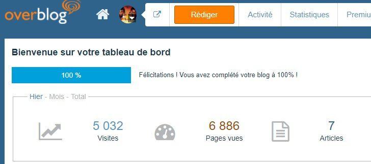 Merci de votre confiance ! Votre blog tourne très bien .