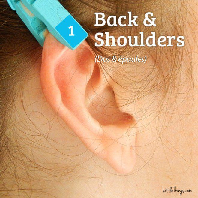 Réflexologie auriculaire: Quelques rudiments et soins simples par pince à linge