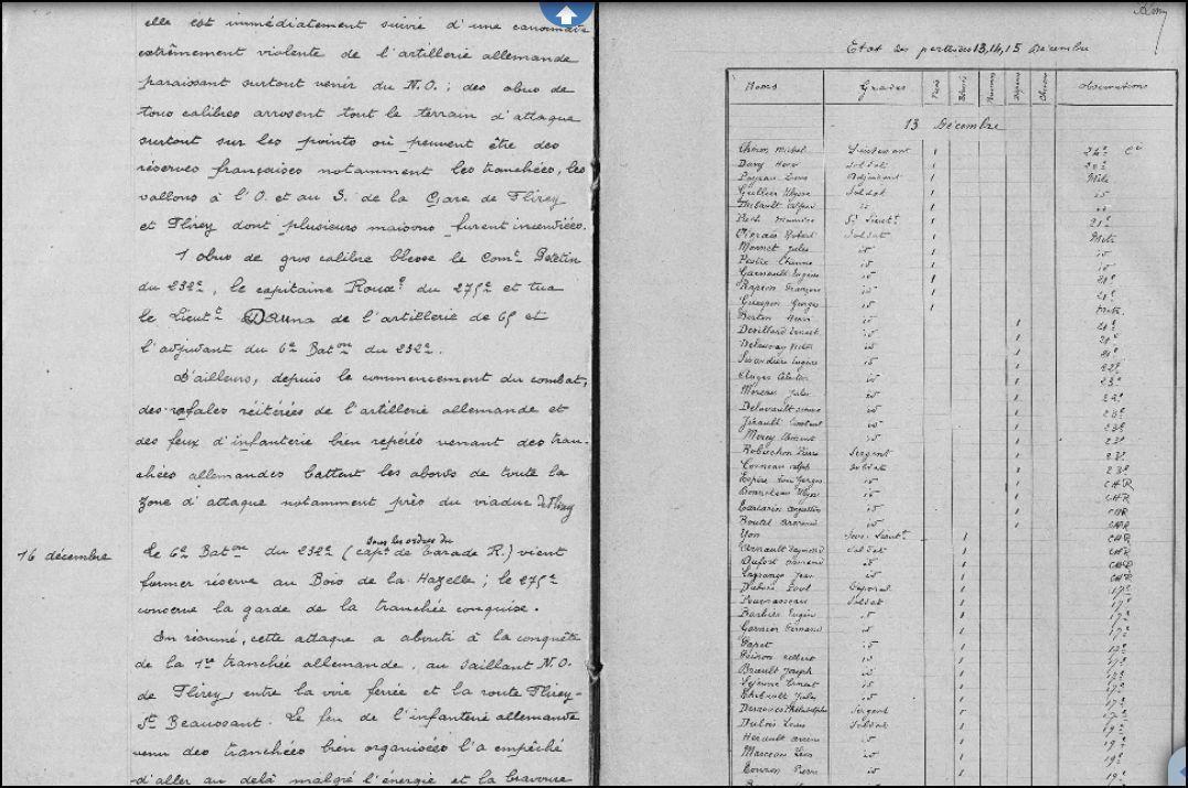 récit du 14 décembre 1914 JMO, mention de la mort du soldat BOTHREAU Pierre