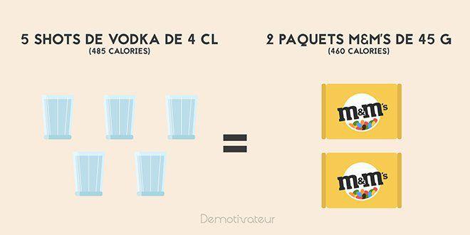 Boire ou manger