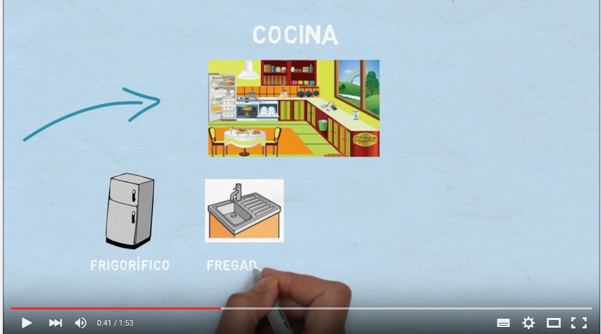 Classe inversée: Lexique en vidéo
