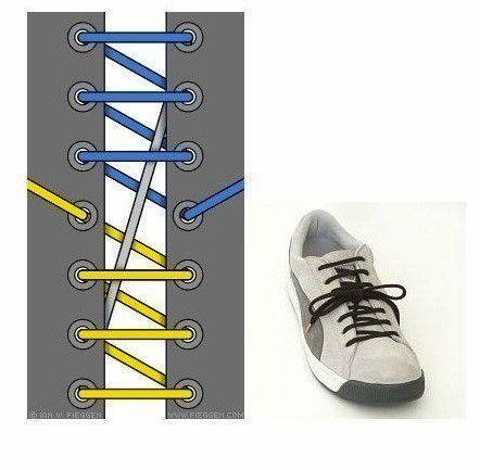 Divers Comment lacer ses chaussures La balade de Moqueplet