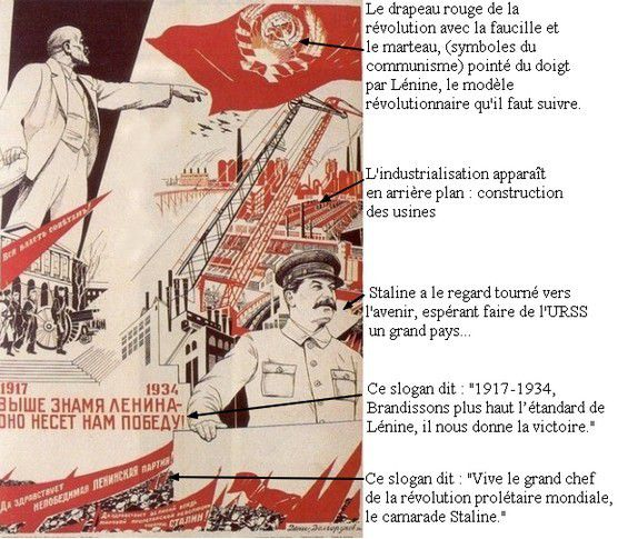 was stalins push toward industrialisation worth Stalins purges extracts from this with its capitalist elements and bring about rapid industrialization to modernize the economy worth mentioning is also the.