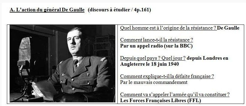 L'action essentielle du général De Gaulle
