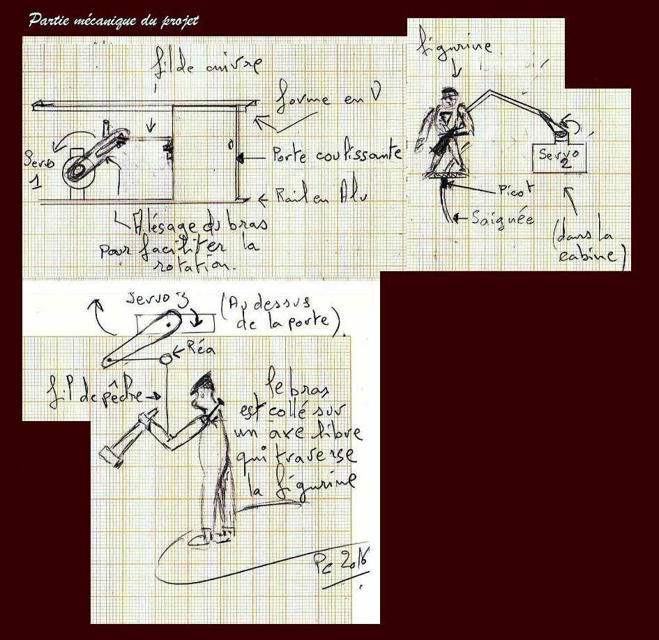 Projet d 39 animation par les maquettes for Projet d animation cuisine