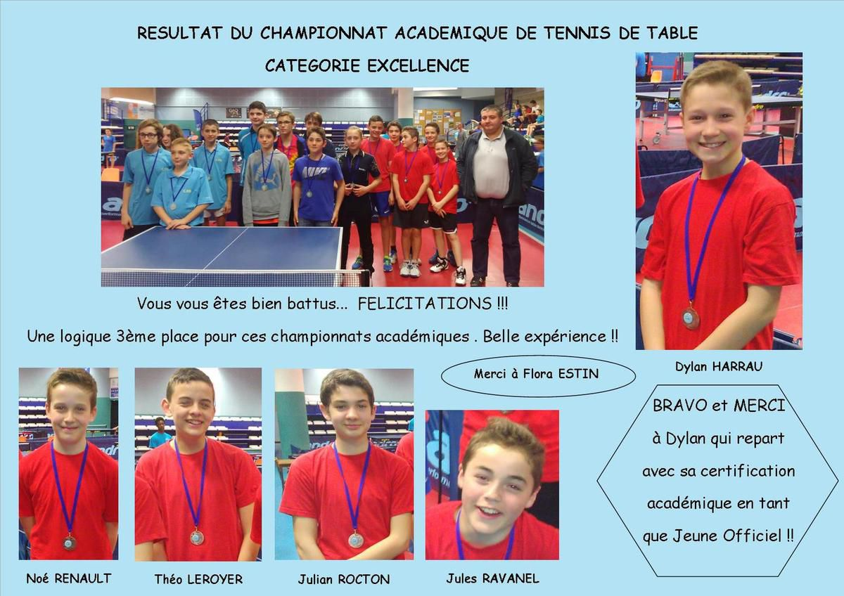 RESULTAT DU CHAMPIONNAT ACADEMIQUE EXCELLENCE DE TENNIS DE TABLE 2016